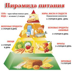 правильное питание морепродукты